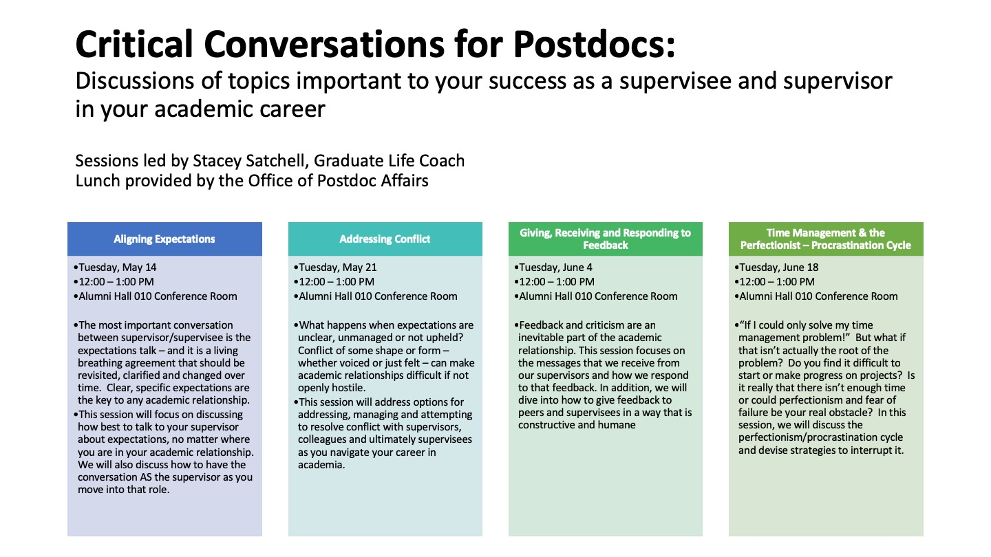 Office of Postdoctoral Affairs: Previous Events | postdoc